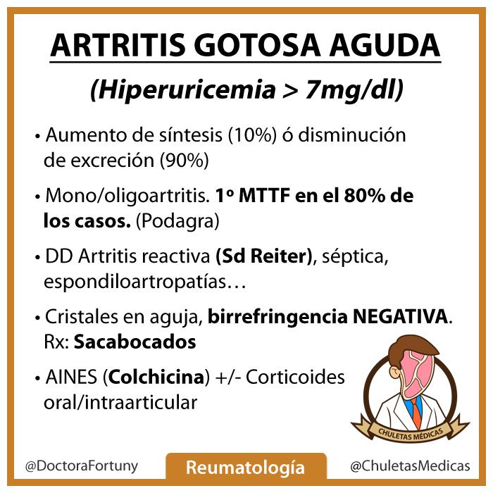 Artritis gotosa o gota chuleta