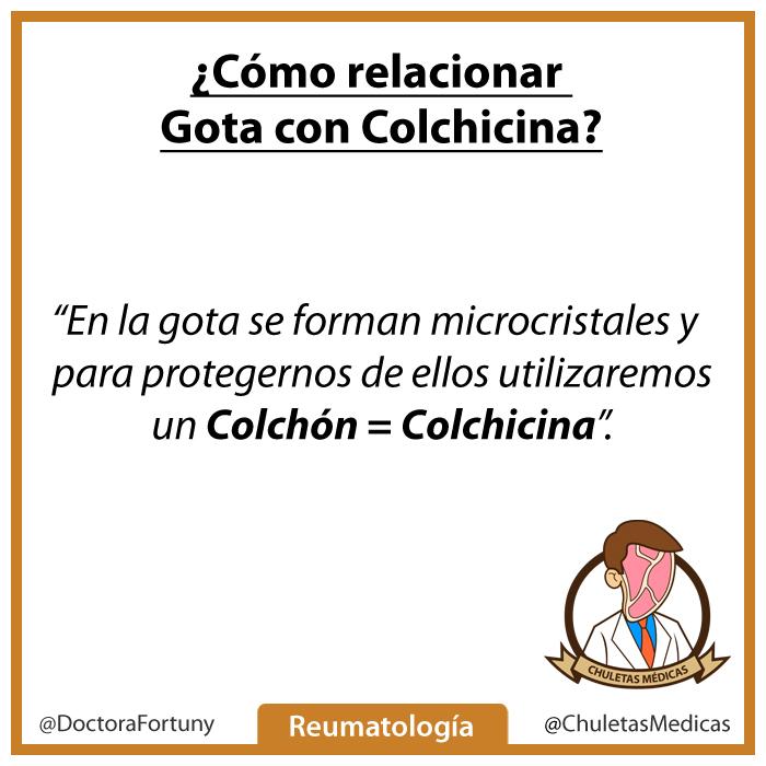 ¿Cómo relacionar Gota con Colchicina?