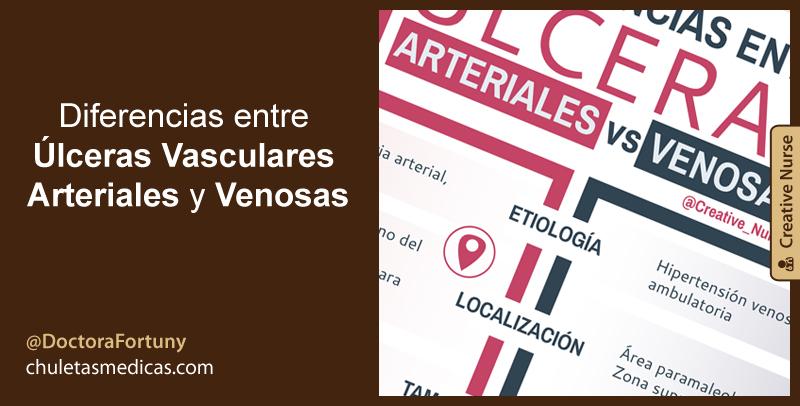 Diferencias entre Úlceras Vasculares Arteriales y Venosas