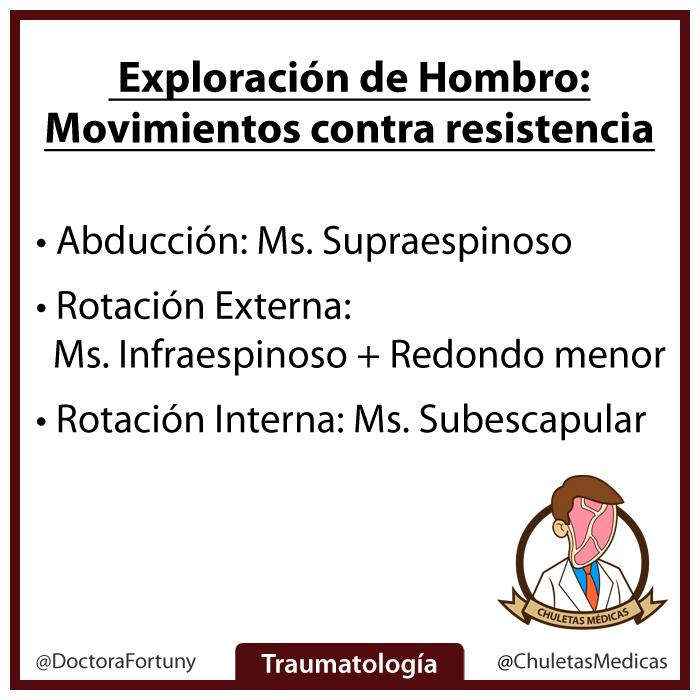Exploración de hombro: movimientos contra resistencia