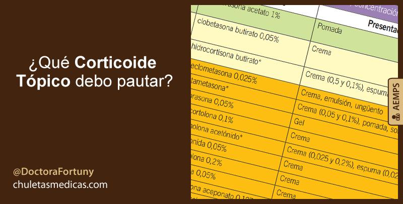 ¿Qué corticoide tópico debo pautar?