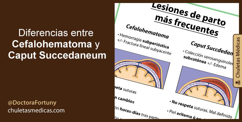 Diferencias entre Cefalohematoma y Caput Succedaneum