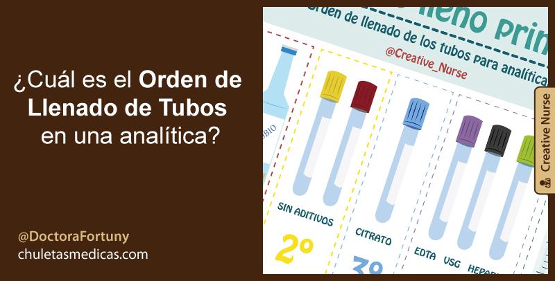 ¿Cuál es el Orden de Llenado de Tubos en una analítica?