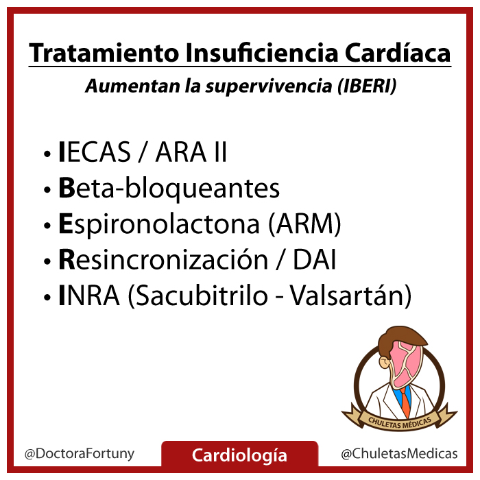 tratamiento insuficiencia cardíaca chuleta