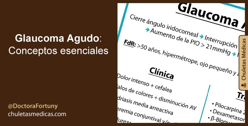 Glaucoma agudo: Conceptos esenciales