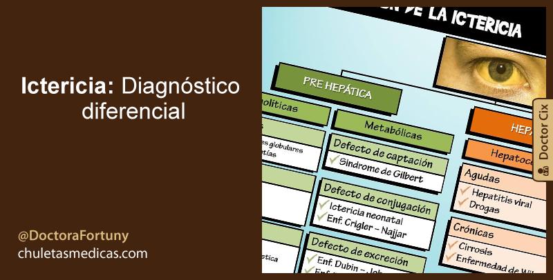 Ictericia: Diagnóstico diferencial
