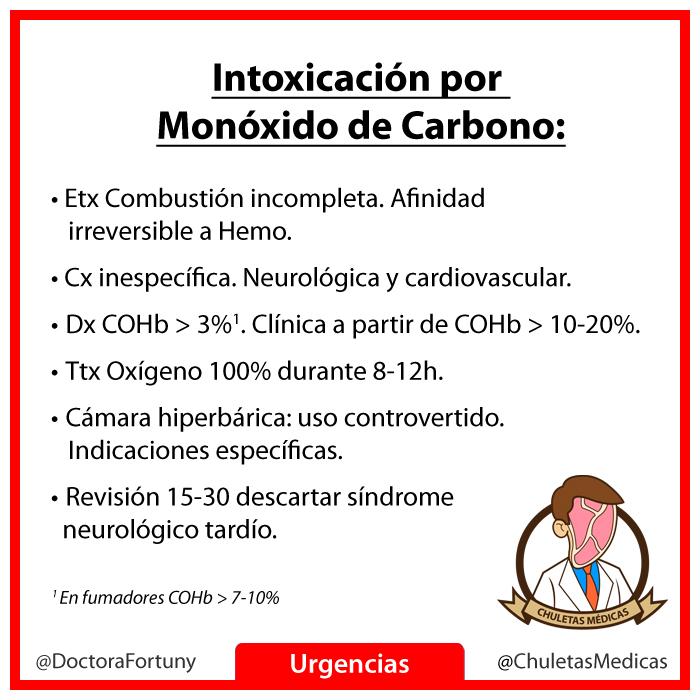 Intoxicación por Monóxido de Carbono: Conceptos esenciales chuleta
