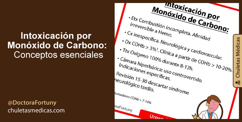 Intoxicación por Monóxido de Carbono: Conceptos esenciales