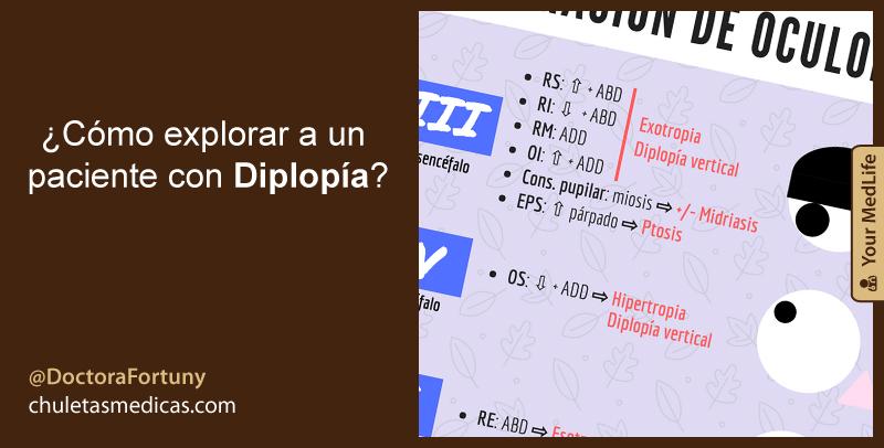 ¿Cómo explorar a un paciente con diplopía?