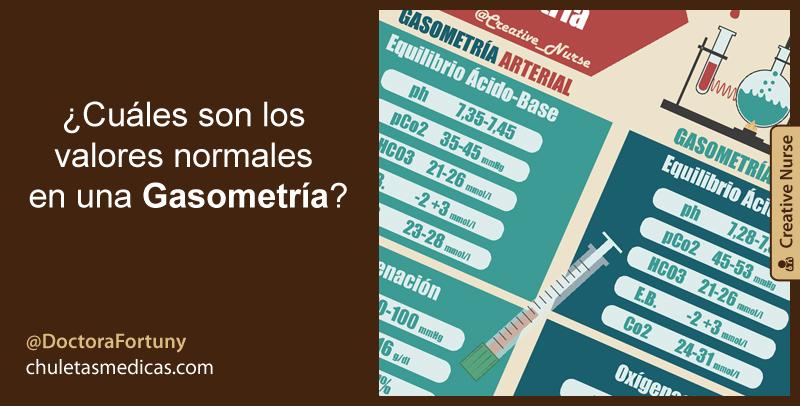 ¿Cuáles son los valores normales en una Gasometría?