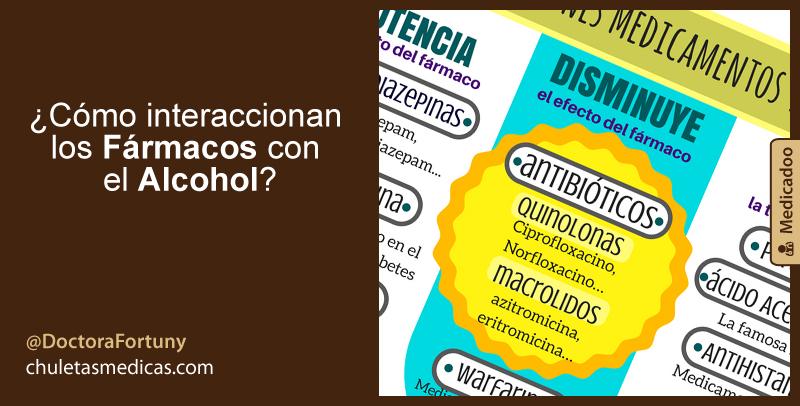 ¿Cómo interaccionan los Fármacos con el Alcohol?