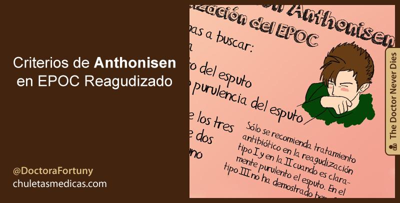 Criterios de Anthonisen en EPOC Reagudizado